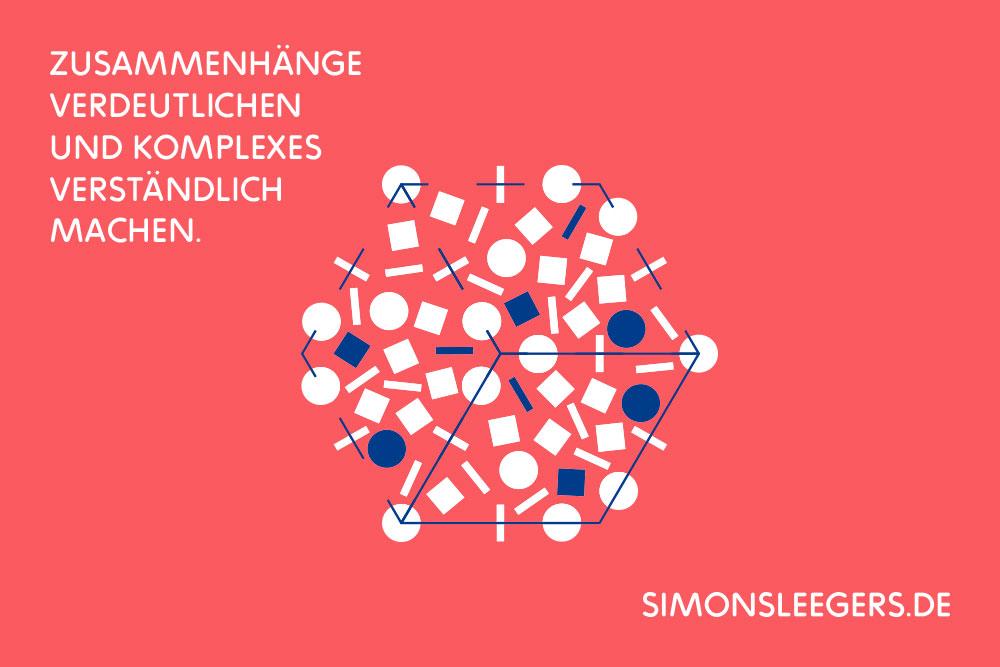 Zusammenhänge verdeutlichen und Komplexes verständlich machen.